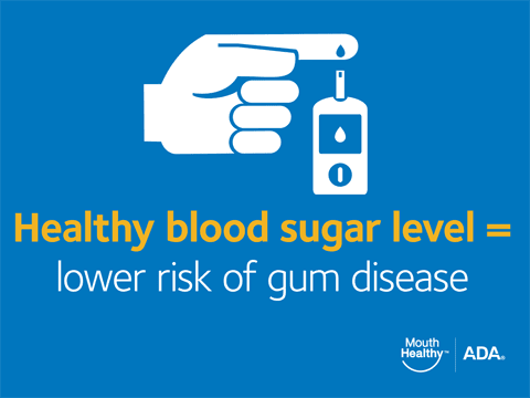 ada gum disease and diabetes