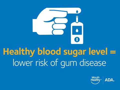 ada gum disease and diabetes